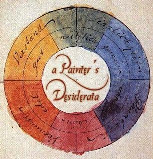 A Painter's Desiderata